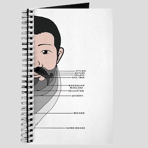 Beard Length Chart Journal