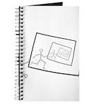 A Robot Running Into Itself Journal