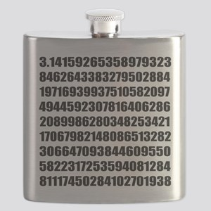 Pi number to many decimal places Flask