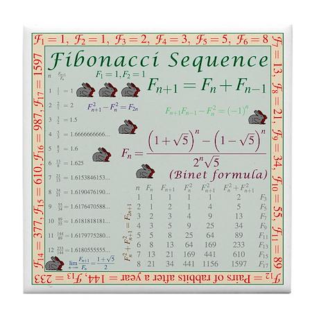 Fibonacci Sequence Tile Coaster