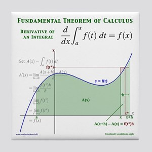 Fundamental Theorem of Calculus Tile Coaster