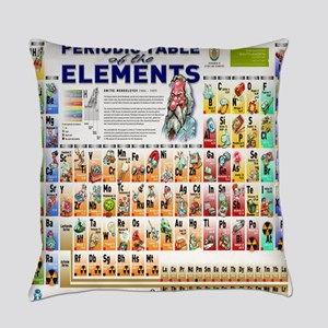 Periodic Table of Elements Everyday Pillow