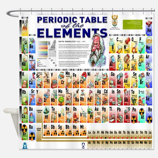 Periodic table shower curtains cafepress periodic table of elements shower curtain urtaz Image collections