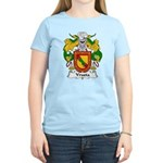 Yrusta Family Crest Women's Light T-Shirt