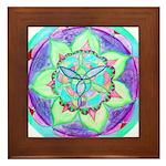Cyan Mandala Framed Tile