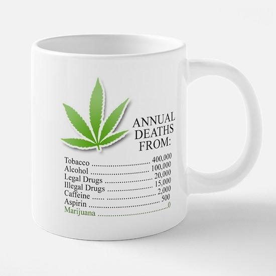 Annual deaths from Marijuana Mugs