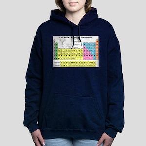 periodictable banner Women's Hooded Sweatshirt