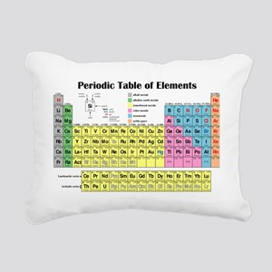 periodictable banner Rectangular Canvas Pillow