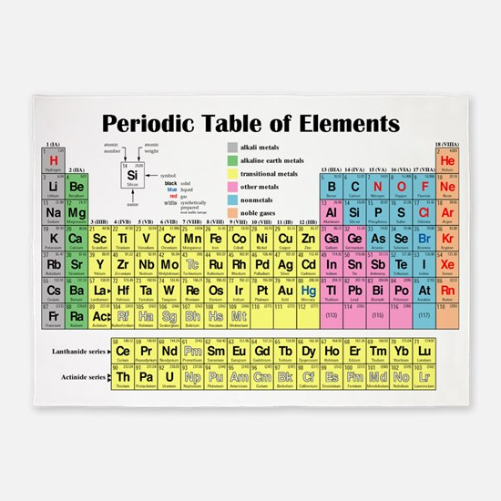 periodictable banner 5'x7'Area Rug