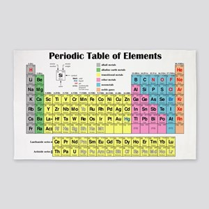 periodictable banner Area Rug