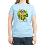 Coll Family Crest Women's Light T-Shirt