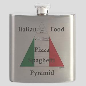 Italian Food Pyramid Flask