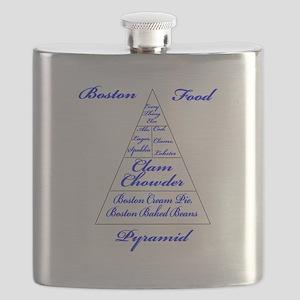 Boston Food Pyramid Flask