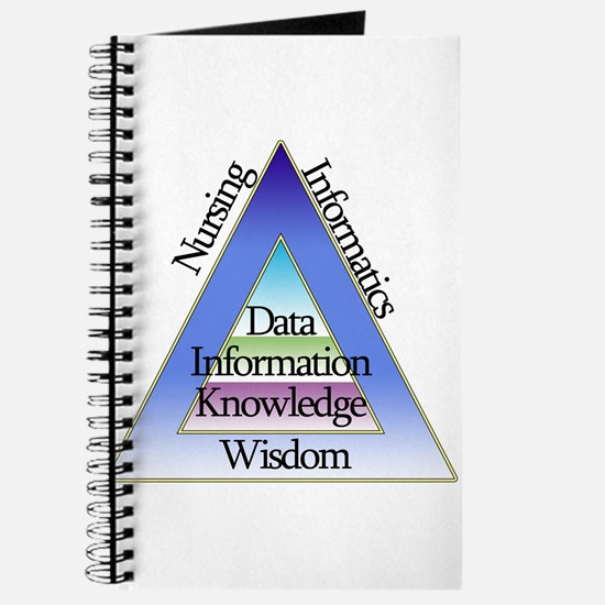 Data Triad Journal