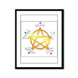 Pentacle Framed Panel Print