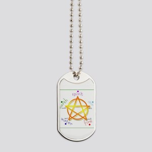 Pentacle Dog Tags