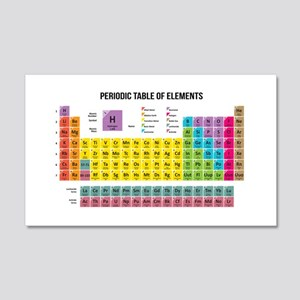 Periodic Table Of Elements Wall Sticker