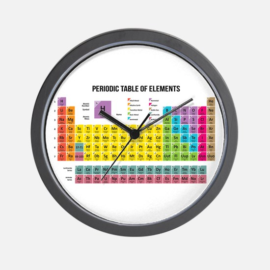 Periodic Table Of Elements Wall Clock