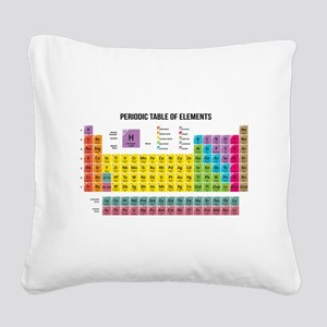 Periodic Table Of Elements Square Canvas Pillow