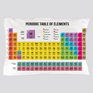 Periodic Table Bed Bath Cafepress
