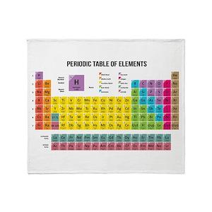 Chemistry blankets cafepress urtaz Choice Image