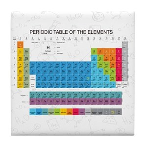 Periodic table gifts cafepress urtaz Gallery