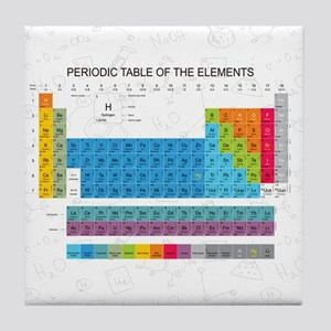periodic table of elements with chemistry elements - Periodic Table Of Elements Gifts