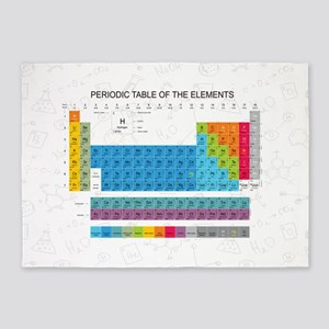 Periodic table area rugs cafepress periodic table of elements with chemistry elements urtaz Images