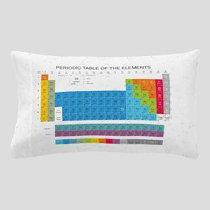 Periodic Table Bed Bath Cafepress