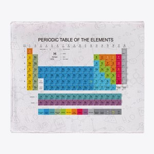 Periodic table gifts cafepress periodic table of elements with chemistry elements urtaz Choice Image