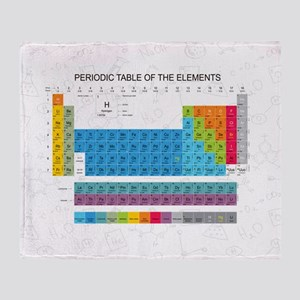 Periodic table blankets cafepress periodic table of elements with chemistry elements urtaz Image collections