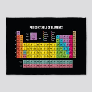 Periodic table area rugs cafepress periodic table of elements 5x7area rug urtaz Images