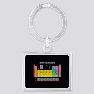 Periodic Table Of Elements Keychains