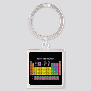 Periodic table keychains cafepress periodic table of elements keychains urtaz Images