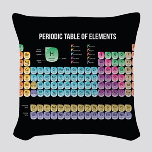 Periodic Table Of Elements Woven Throw Pillow
