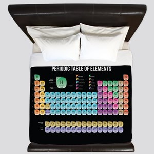 Periodic Table Of Elements King Duvet