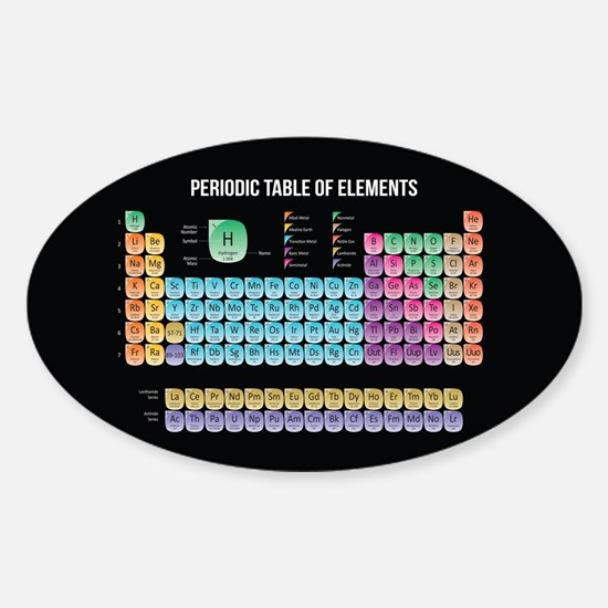 Periodic Table Of Elements Decal