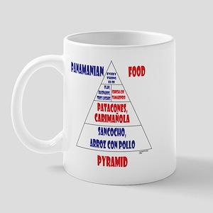 Panamanian Food Pyramid Mug
