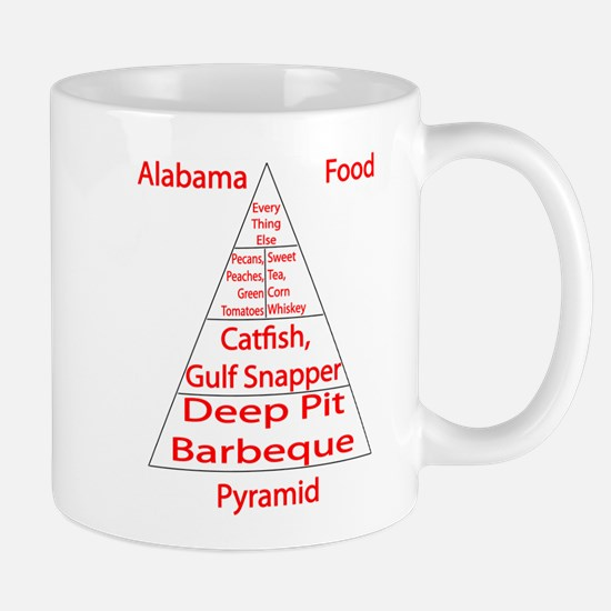 Alabama Food Pyramid Mug