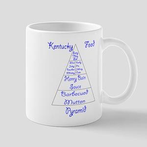 Kentucky Food Pyramid Mug