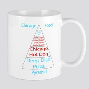 Chicago Food Pyramid Mug