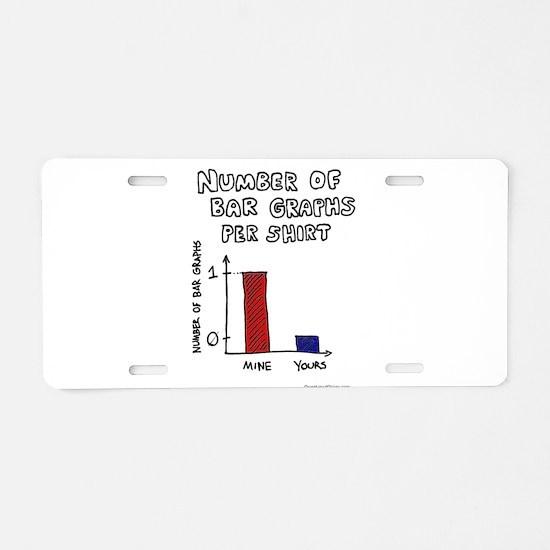 Bar-graphs-per-shirt.png Aluminum License Plate