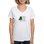 Animals are Furever Women's V-Neck T-Shirt