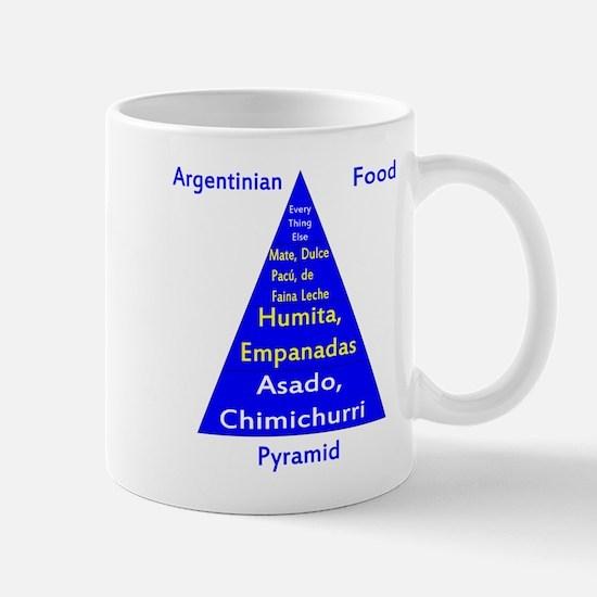 Argentinian Food Pyramid Mug