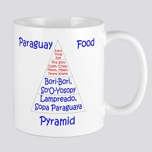 Paraguay Food Pyramid Mug