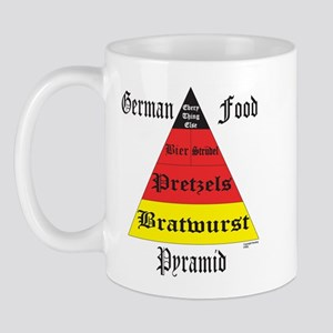 German Food Pyramid Mug