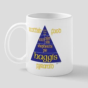 Scottish Food Pyramid Mug