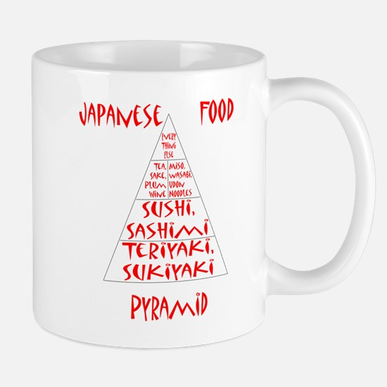 Japanese Food Pyramid Mug
