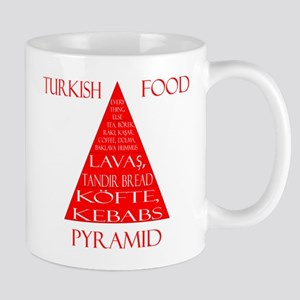 Turkish Food Pyramid Mug
