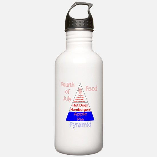Fourth of July Food Pyramid Water Bottle